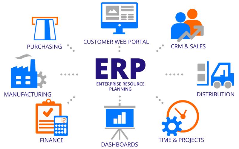 triển khai phần mềm ERP