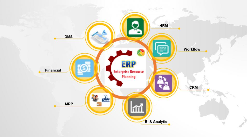 Hệ thống quản trị phần mềm ERP