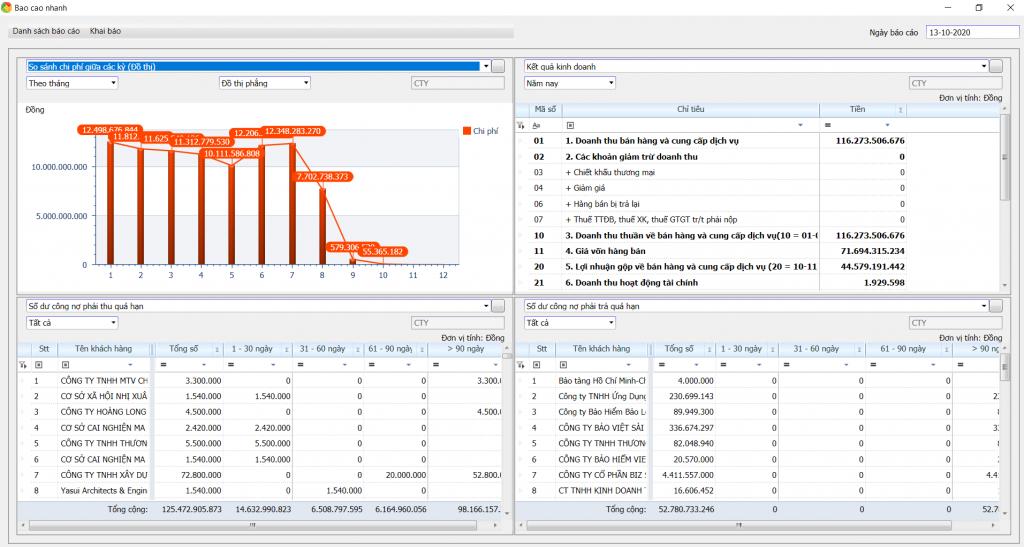 Phần mềm quản trị tài chính kế toán - Finanicial